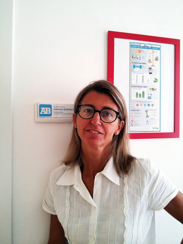 Dott.ssa Arianna Bonfiglio